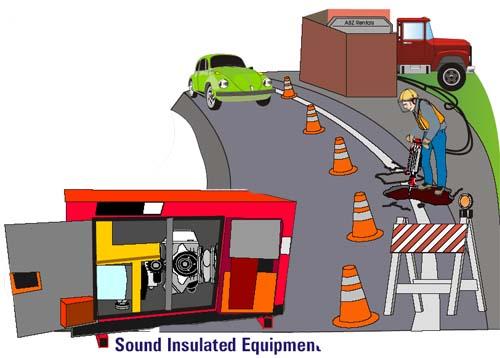 eLCOSH : Roadway Safety: Noise Hazards
