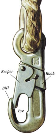 diagram of a snaphook