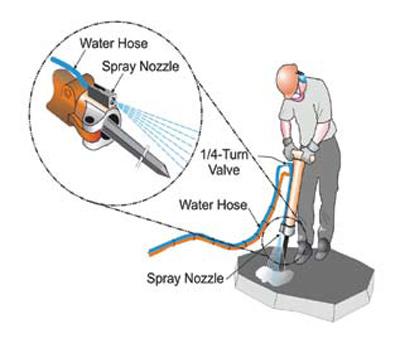 eLCOSH : Water Spray Control of Hazardous Dust When Breaking ... on