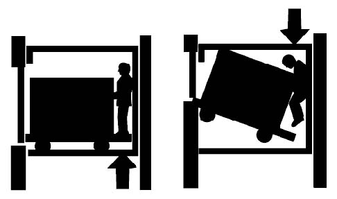 Figure 93.13 Example of dangerous loading of a freight elevator (goods-lift).