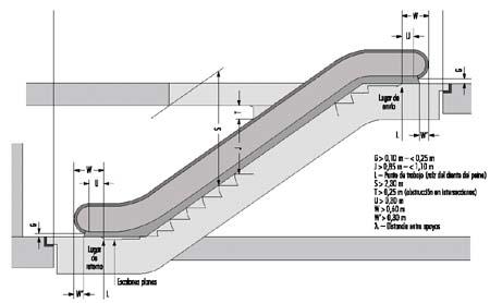 Elcosh construccion enciclopedia de salud y seguridad for Escaleras 45 grados