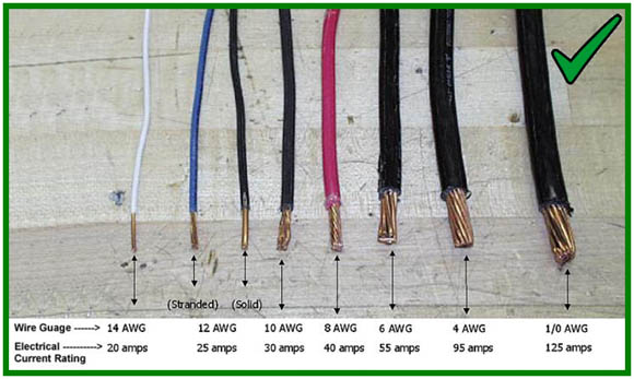 What Size Wire For 50 Amp Welder Extension Cord Welder