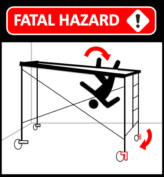 Fatal Hazard Illustration