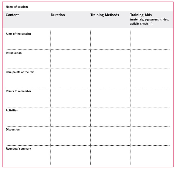 Simple Risk Assessment Template. free risk assessment form ...