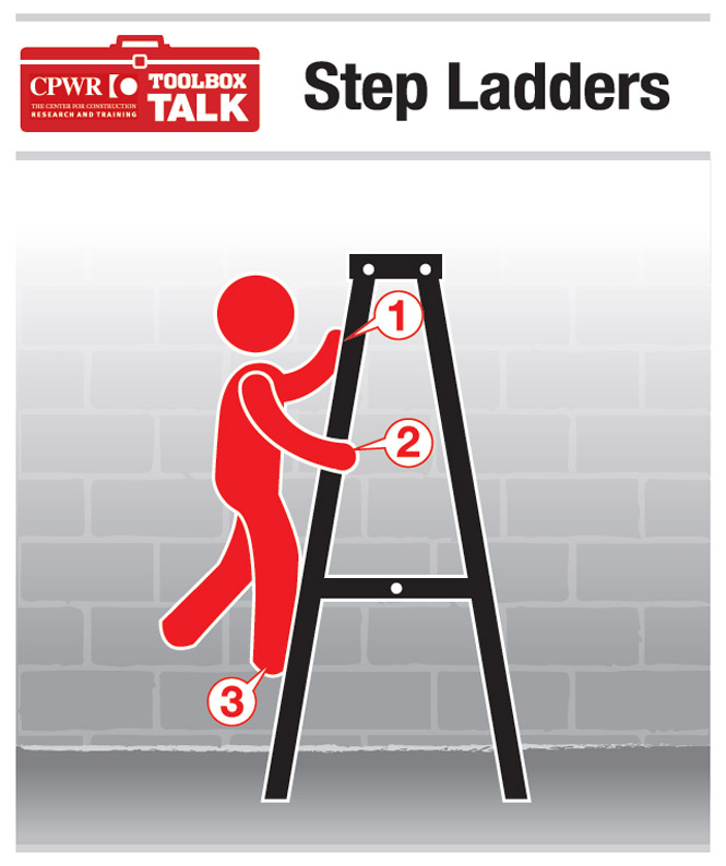 Elcosh Toolbox Talk Step Ladders