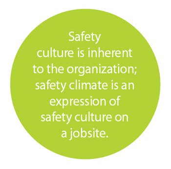 Safety culture is inherent to the organiziation; safety climate is an expression of safety culture on a jobsite.