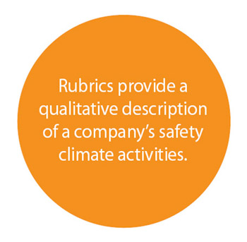 Rubrics provide a qualitative description of a company's safety climate activities.