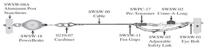 Schematic of recalled Mobile Skywalk System