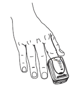 line drawing of Nonin unit on finger