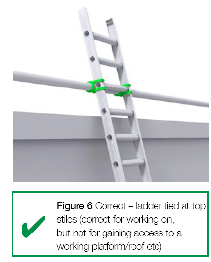 Elcosh Safe Use Of Ladders And Stepladders A Brief Guide