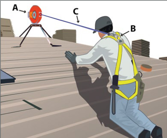 Elcosh Osha Guide Protecting Roofing Workers