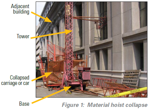 photo of the hoist collapse, elements marked
