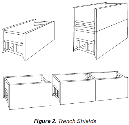 Figure 2: trenchbox design