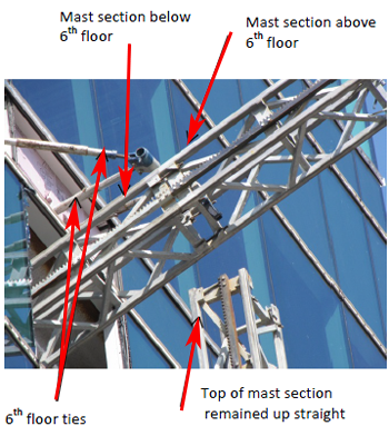 Photo for Figure 17 showing the mast sections at the 6th floor on the building, where the floor ties, the top of mast section which remained straight, and the mast section above the 6th floor and below the 6th floor indicated by arrows