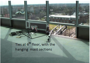Figure 21- picture of the 6th floor ties