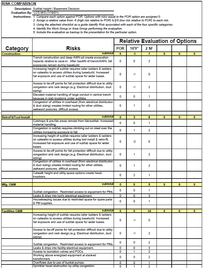 Fancy designers risk assessment template gift wordpress for Step ladder risk assessment template