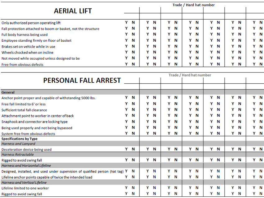 Aerial Lift and Personal Fall arrest portion of survey