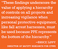 "quote: ""These findings undescore the value of applying a hierarchy of controls on all projects and increasing vigilance when personal protective equipment, like fall arrest harnesses, must be used because PPE represents