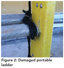 Elcosh Fall Hazards In Commercial Construction Lessons