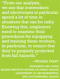 "quote: ""From our analysis, we see that ironworkers and electricians in particular spend a lot of time in situations that can be risky. Knowing this, employers need to examine their provedures for equipping and training these workers, in particular, to ensure that they're properly protected from fall hazards."" - Melissa Perry (Professor and chair, Milken institute school of public health"