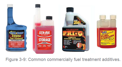 fuel treatment products