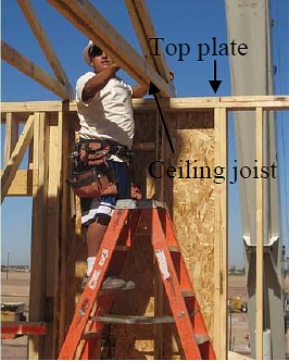 Figure 2- example of setting a ceiling joist