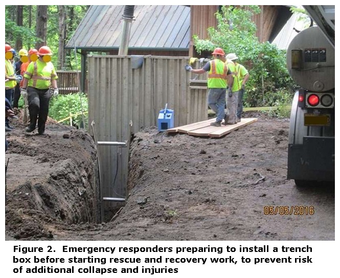 Photo of incident location: trench and shoring