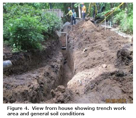 Photo of trench work area in front of house