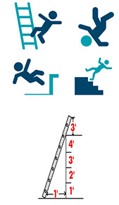 Imagery related to falls and ladders